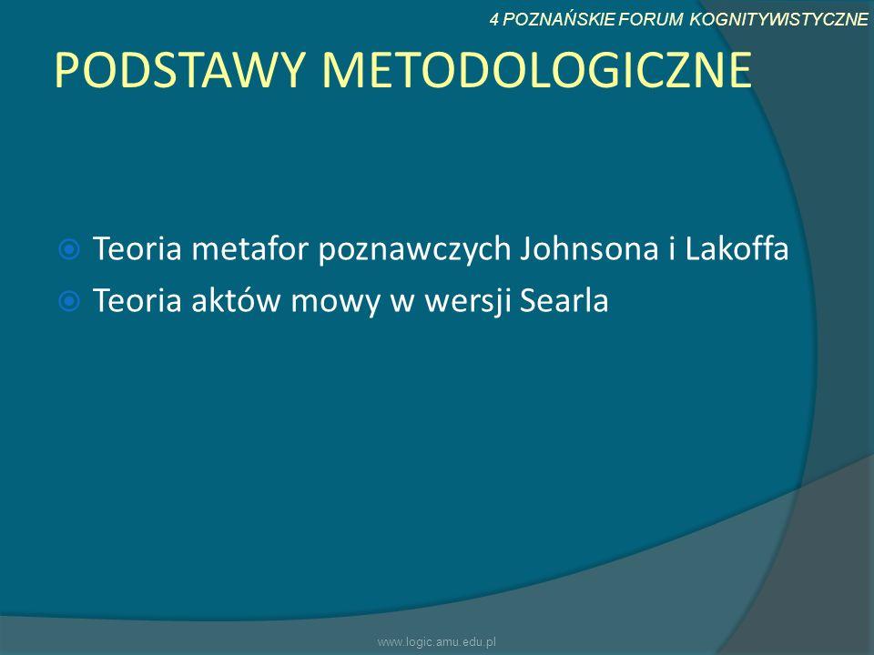4 POZNAŃSKIE FORUM KOGNITYWISTYCZNE PODSTAWY METODOLOGICZNE Teoria metafor poznawczych Johnsona i Lakoffa Teoria aktów mowy w wersji Searla www.logic.