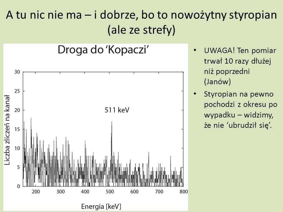 A tu nic nie ma – i dobrze, bo to nowożytny styropian (ale ze strefy) UWAGA! Ten pomiar trwał 10 razy dłużej niż poprzedni (Janów) Styropian na pewno