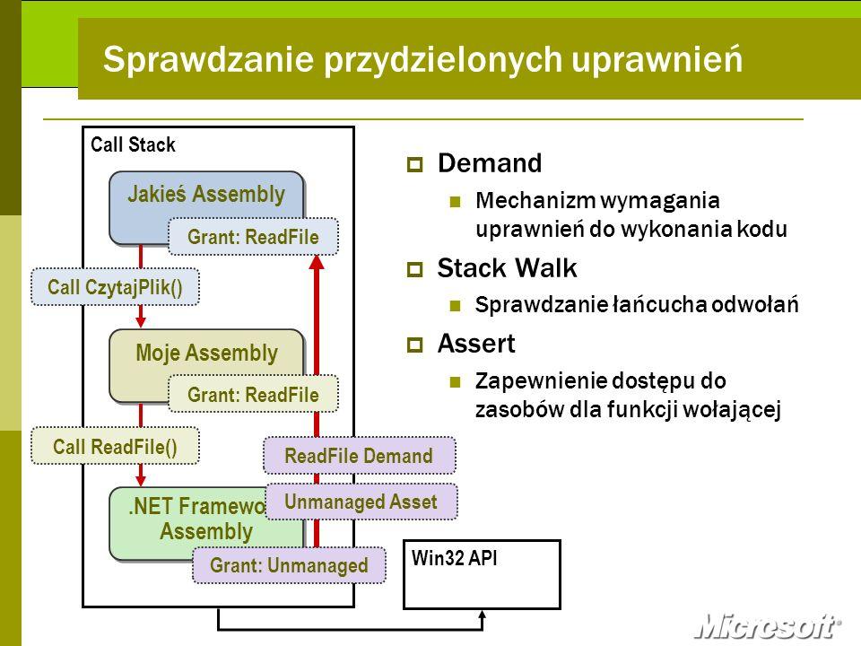 Sprawdzanie przydzielonych uprawnień Demand Mechanizm wymagania uprawnień do wykonania kodu Stack Walk Sprawdzanie łańcucha odwołań Assert Zapewnienie