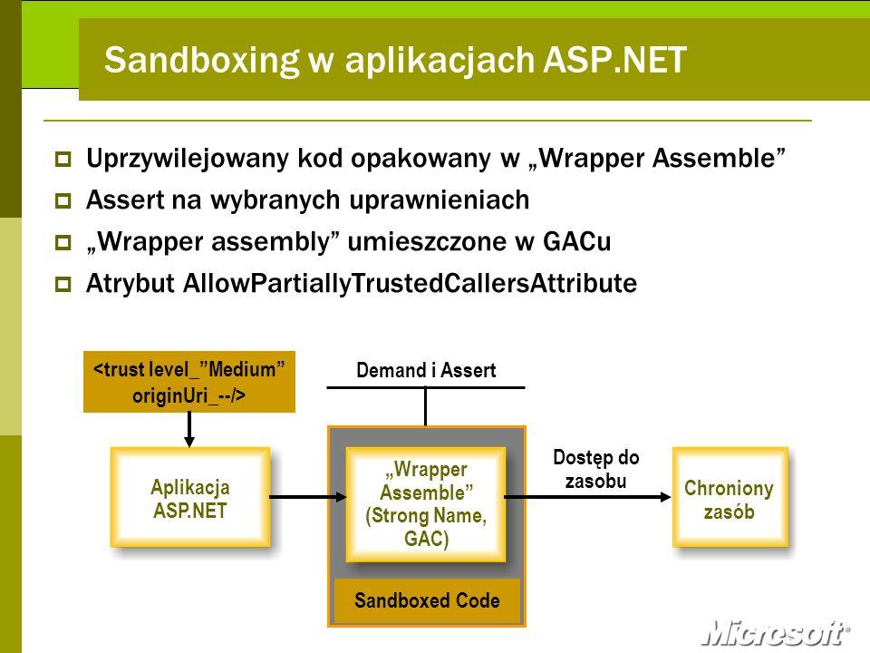 Sandboxing w aplikacjach ASP.NET Uprzywilejowany kod opakowany w Wrapper Assemble Assert na wybranych uprawnieniach Wrapper assembly umieszczone w GAC