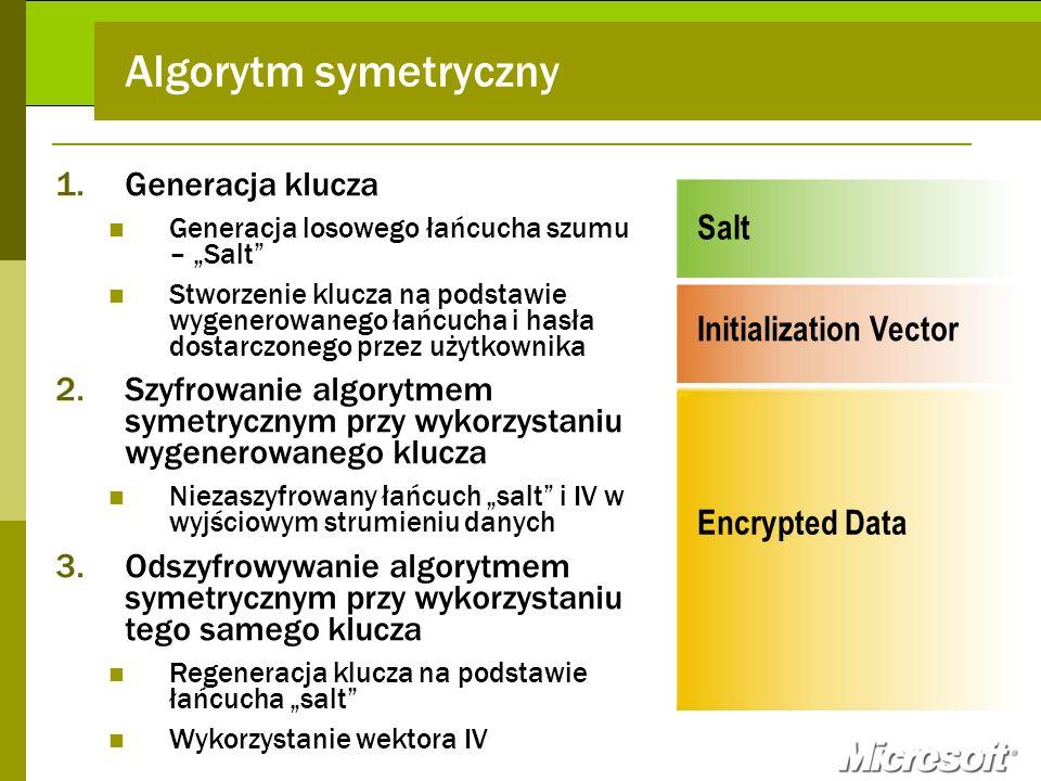 Algorytm symetryczny Salt Initialization Vector Encrypted Data 1.Generacja klucza Generacja losowego łańcucha szumu – Salt Stworzenie klucza na podsta