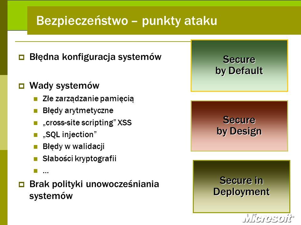 .NET Framework Kod zarządzany – CLR nasz Wielki Brat Zarządzanie pamięcią Walidacja assembly Weryfikacja type safe Zarządzanie wykonaniem Gotowa infrastruktura Nowe modele zabezpieczeń Gotowe klasy PKI, szyfrowanie Walidacja System.Security ASP.NET Windows Authentication Forms Authentication Passport