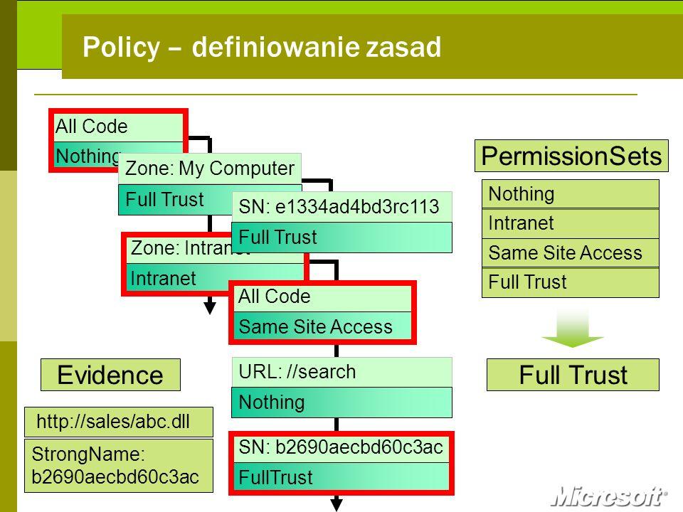 Algorytm symetryczny Salt Initialization Vector Encrypted Data 1.Generacja klucza Generacja losowego łańcucha szumu – Salt Stworzenie klucza na podstawie wygenerowanego łańcucha i hasła dostarczonego przez użytkownika 2.Szyfrowanie algorytmem symetrycznym przy wykorzystaniu wygenerowanego klucza Niezaszyfrowany łańcuch salt i IV w wyjściowym strumieniu danych 3.Odszyfrowywanie algorytmem symetrycznym przy wykorzystaniu tego samego klucza Regeneracja klucza na podstawie łańcucha salt Wykorzystanie wektora IV