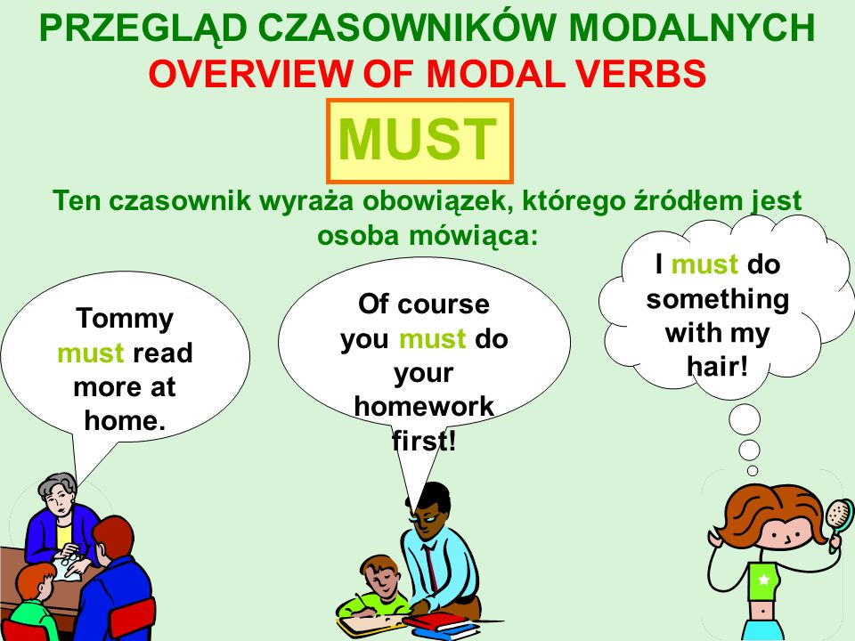 PRZEGLĄD CZASOWNIKÓW MODALNYCH OVERVIEW OF MODAL VERBS W ten sposób wyrażamy za pomocą czasowników modalnych różne stopnie prawdopodobieństwa: must may / may not / might / might not / could can t / couldn t +100% .