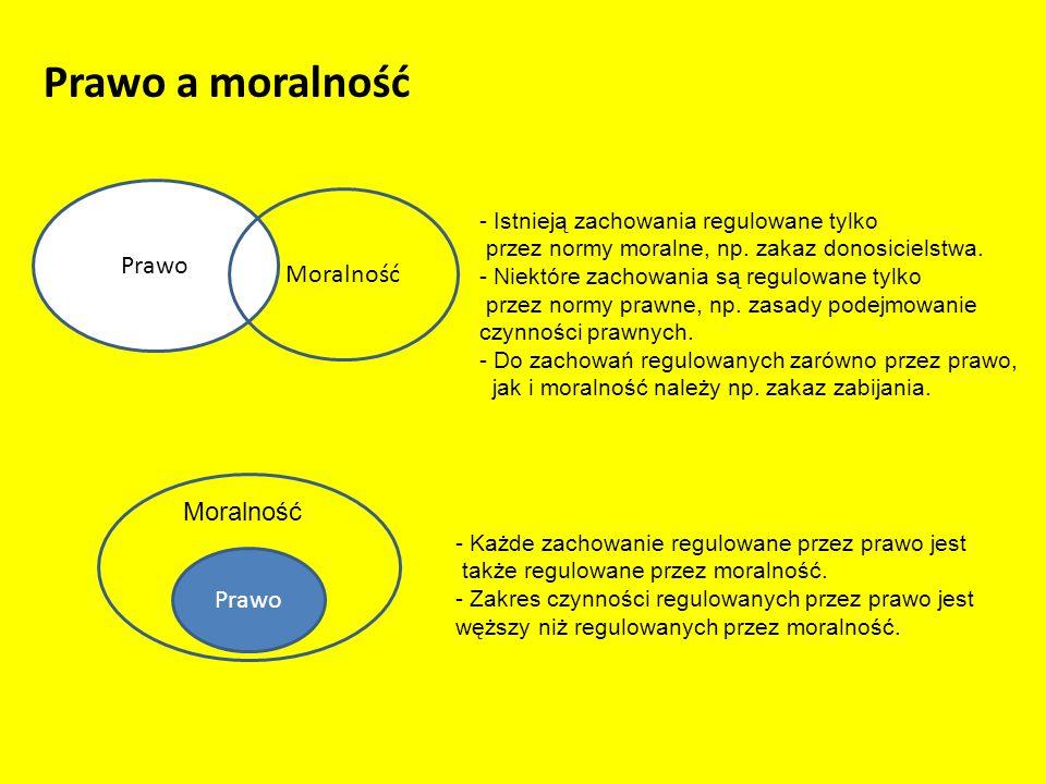 Prawo a moralność Prawo Moralność Prawo Moralność - Istnieją zachowania regulowane tylko przez normy moralne, np.