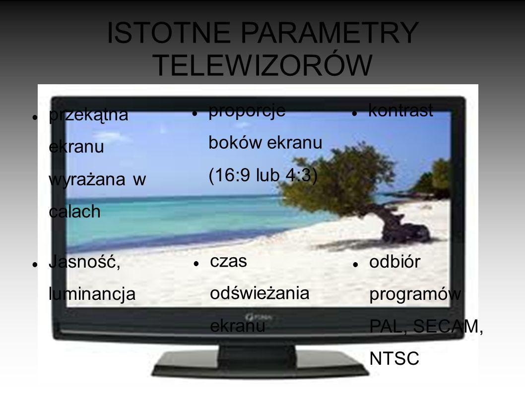PoP – obraz poza obrazem, umożliwia oglądanie jednocześnie dwóch obrazów z różnych źródeł np. oglądanie filmu odtwarzanego z DVD i jednoczesny podgląd