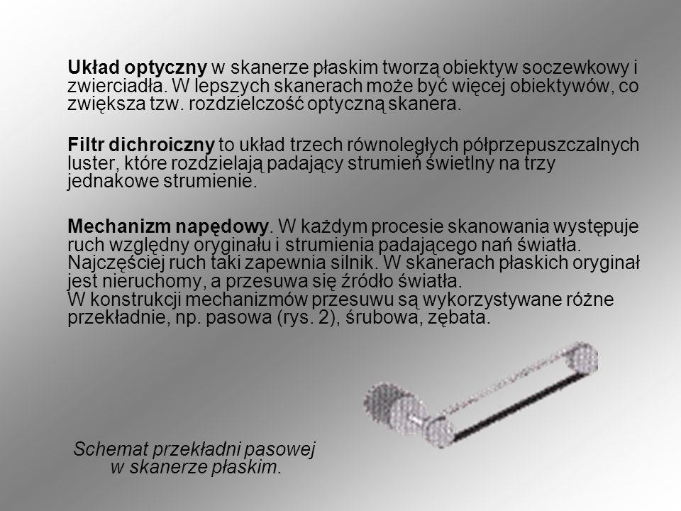 Układ optyczny w skanerze płaskim tworzą obiektyw soczewkowy i zwierciadła. W lepszych skanerach może być więcej obiektywów, co zwiększa tzw. rozdziel