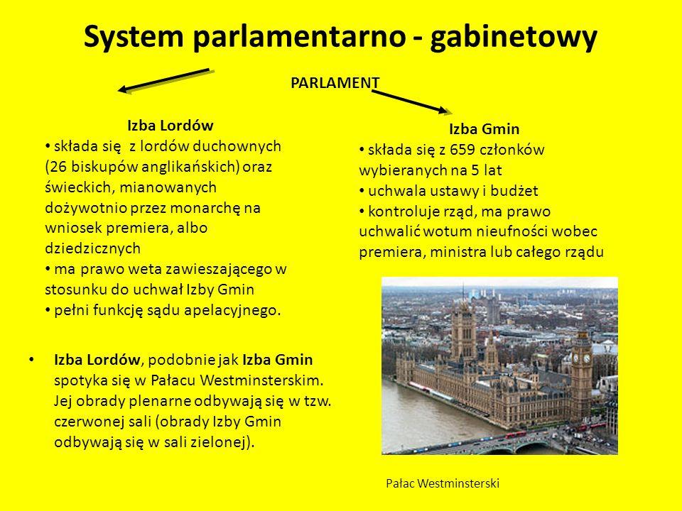 Izba Lordów, podobnie jak Izba Gmin spotyka się w Pałacu Westminsterskim. Jej obrady plenarne odbywają się w tzw. czerwonej sali (obrady Izby Gmin odb
