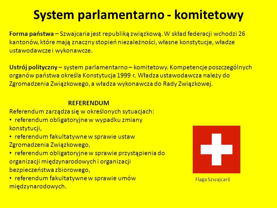 System parlamentarno - komitetowy Forma państwa – Szwajcaria jest republiką związkową. W skład federacji wchodzi 26 kantonów, które mają znaczny stopi