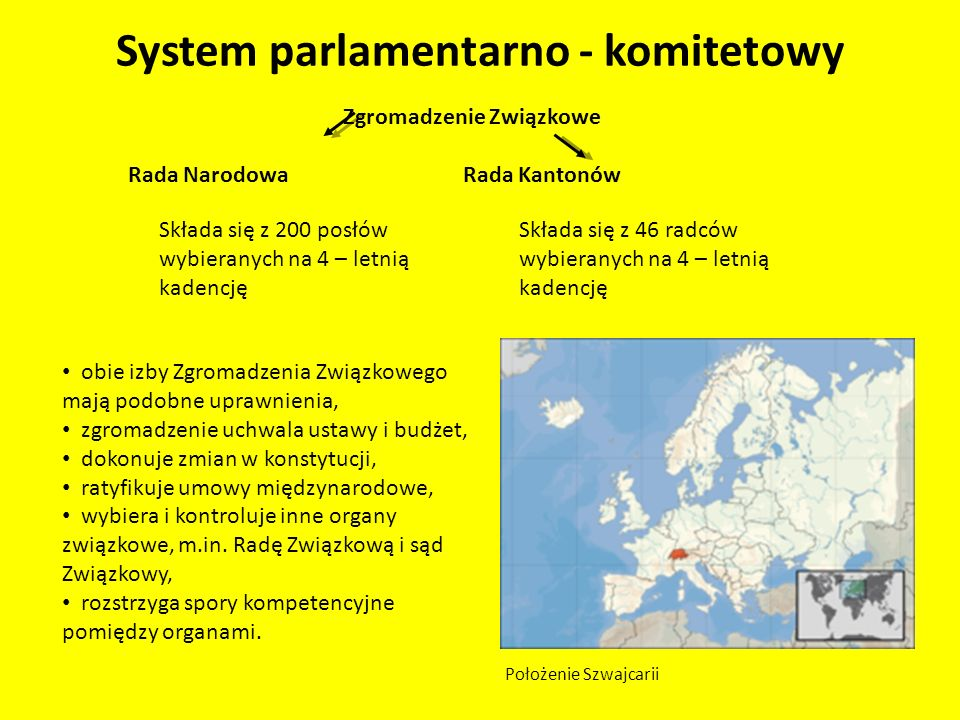 System parlamentarno - komitetowy Zgromadzenie Związkowe Rada Narodowa Rada Kantonów Składa się z 200 posłów wybieranych na 4 – letnią kadencję Składa