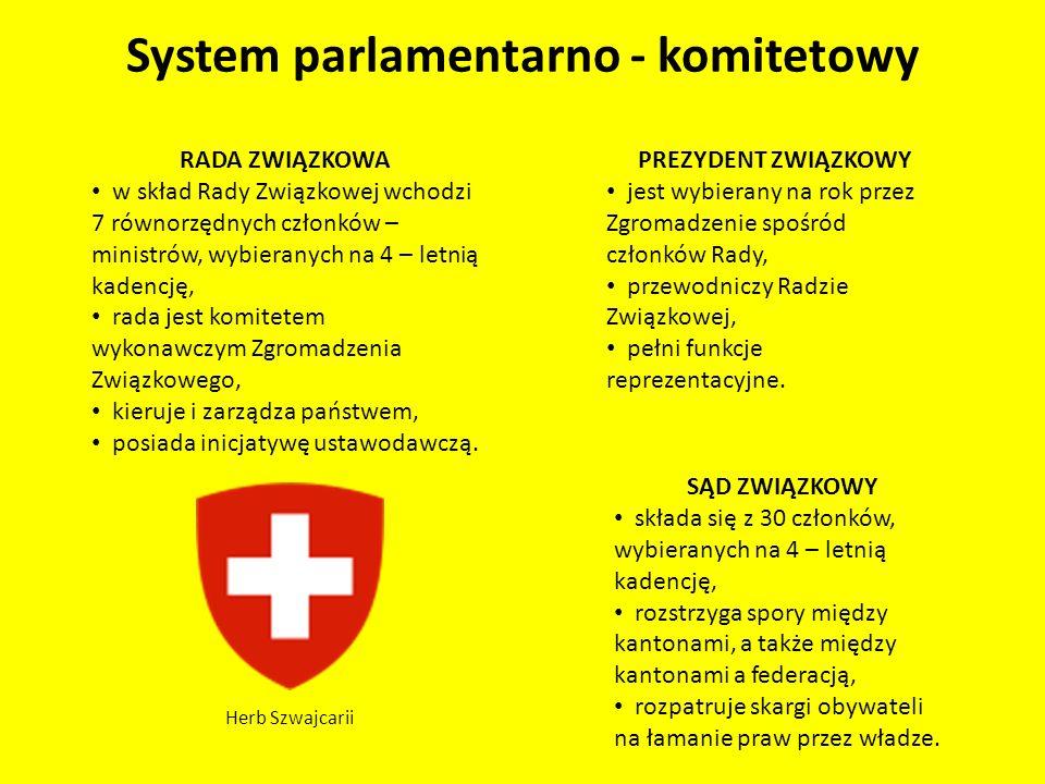 System parlamentarno - komitetowy RADA ZWIĄZKOWA w skład Rady Związkowej wchodzi 7 równorzędnych członków – ministrów, wybieranych na 4 – letnią kaden
