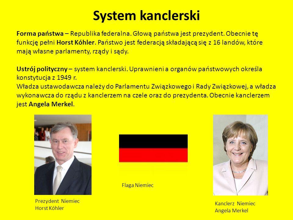 System kanclerski Forma państwa – Republika federalna. Głową państwa jest prezydent. Obecnie tę funkcję pełni Horst Kóhler. Państwo jest federacją skł