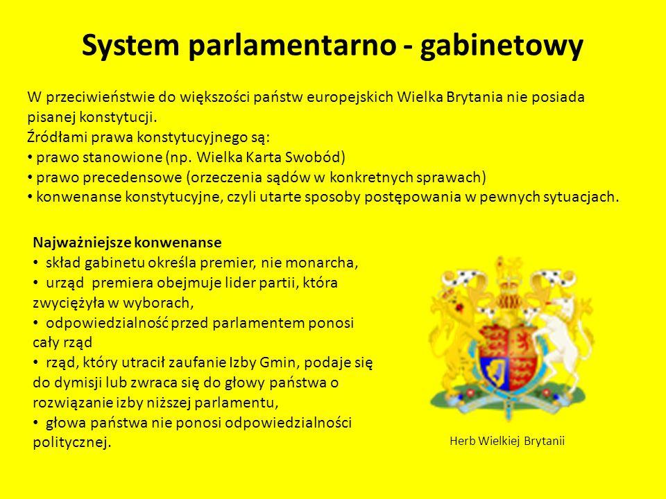 System parlamentarno - gabinetowy Najważniejsze konwenanse skład gabinetu określa premier, nie monarcha, urząd premiera obejmuje lider partii, która z