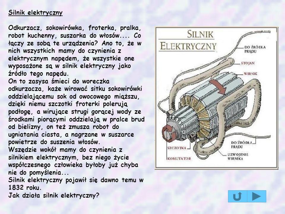 Silnik elektryczny Odkurzacz, sokowirówka, froterka, pralka, robot kuchenny, suszarka do włosów.... Co łączy ze sobą te urządzenia? Ano to, że w nich