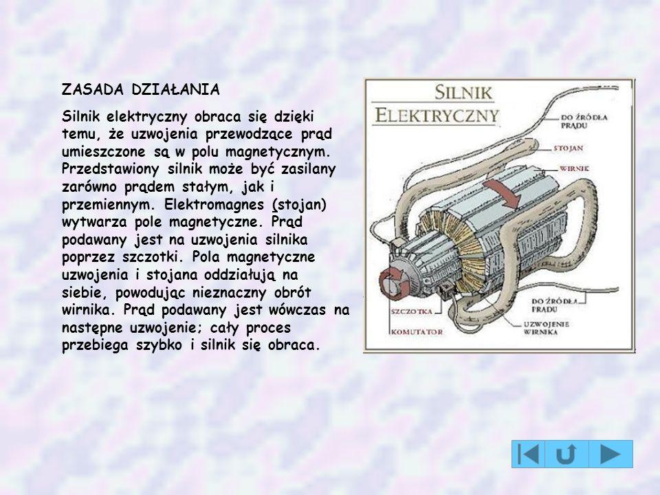 ZASADA DZIAŁANIA Silnik elektryczny obraca się dzięki temu, że uzwojenia przewodzące prąd umieszczone są w polu magnetycznym. Przedstawiony silnik moż