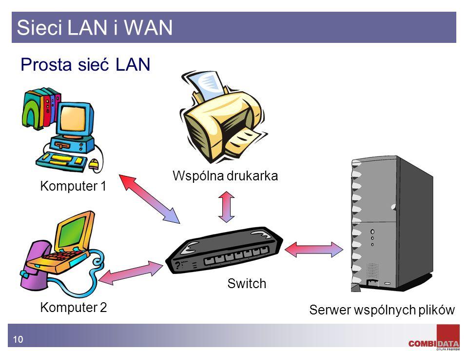 10 Sieci LAN i WAN Prosta sieć LAN Komputer 1 Komputer 2 Switch Serwer wspólnych plików Wspólna drukarka