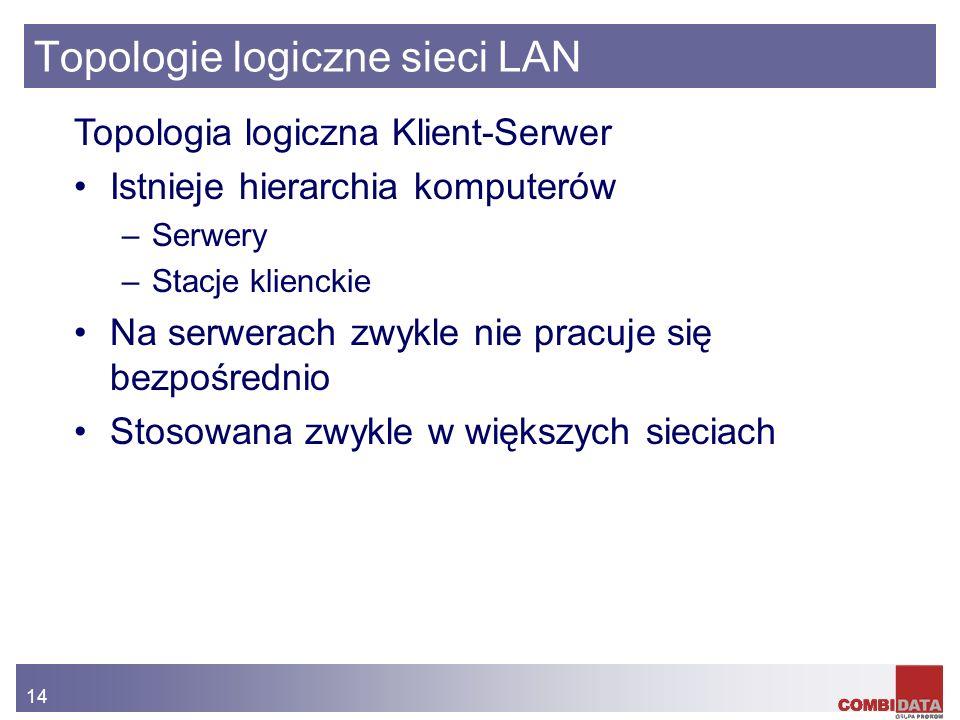 14 Topologie logiczne sieci LAN Topologia logiczna Klient-Serwer Istnieje hierarchia komputerów –Serwery –Stacje klienckie Na serwerach zwykle nie pra