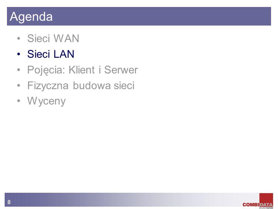 8 Agenda Sieci WAN Sieci LAN Pojęcia: Klient i Serwer Fizyczna budowa sieci Wyceny