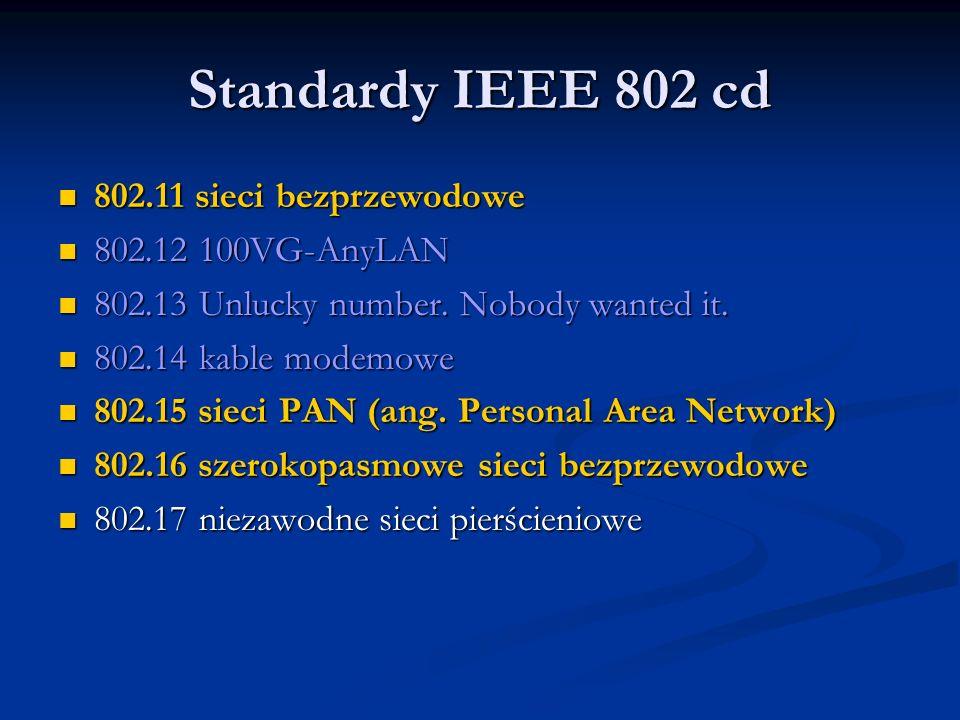 Standardy IEEE 802 cd 802.11 sieci bezprzewodowe 802.11 sieci bezprzewodowe 802.12 100VG-AnyLAN 802.12 100VG-AnyLAN 802.13 Unlucky number. Nobody want