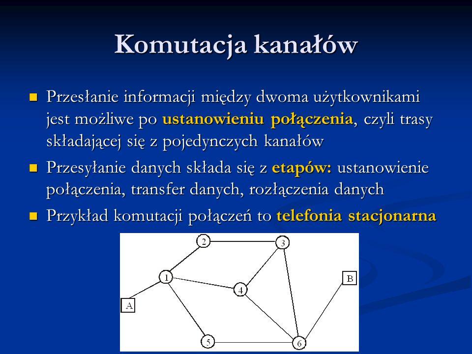 Komutacja kanałów Przesłanie informacji między dwoma użytkownikami jest możliwe po ustanowieniu połączenia, czyli trasy składającej się z pojedynczych kanałów Przesłanie informacji między dwoma użytkownikami jest możliwe po ustanowieniu połączenia, czyli trasy składającej się z pojedynczych kanałów Przesyłanie danych składa się z etapów: ustanowienie połączenia, transfer danych, rozłączenia danych Przesyłanie danych składa się z etapów: ustanowienie połączenia, transfer danych, rozłączenia danych Przykład komutacji połączeń to telefonia stacjonarna Przykład komutacji połączeń to telefonia stacjonarna