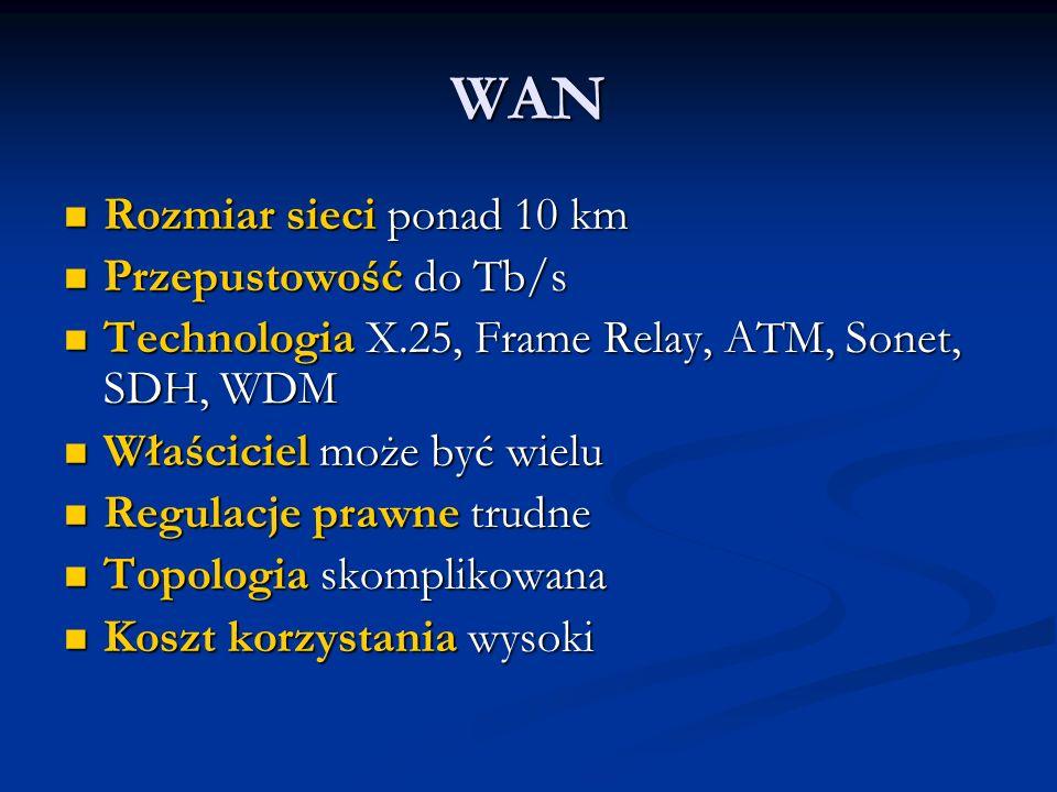 WAN Rozmiar sieci ponad 10 km Rozmiar sieci ponad 10 km Przepustowość do Tb/s Przepustowość do Tb/s Technologia X.25, Frame Relay, ATM, Sonet, SDH, WDM Technologia X.25, Frame Relay, ATM, Sonet, SDH, WDM Właściciel może być wielu Właściciel może być wielu Regulacje prawne trudne Regulacje prawne trudne Topologia skomplikowana Topologia skomplikowana Koszt korzystania wysoki Koszt korzystania wysoki