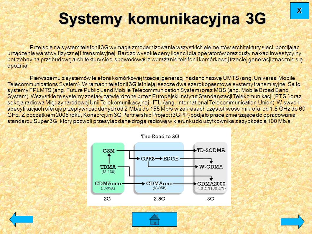 Przejście na system telefonii 3G wymaga zmodernizowania wszystkich elementów architektury sieci, pomijając urządzenia warstwy fizycznej i transmisyjne