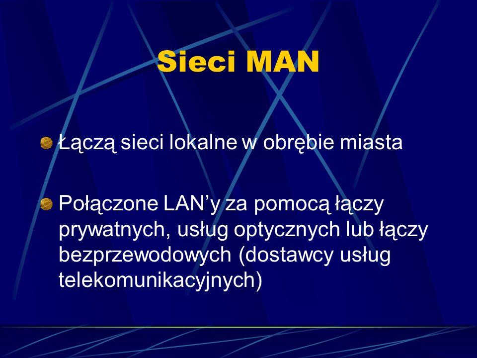 Sieci MAN Łączą sieci lokalne w obrębie miasta Połączone LANy za pomocą łączy prywatnych, usług optycznych lub łączy bezprzewodowych (dostawcy usług t