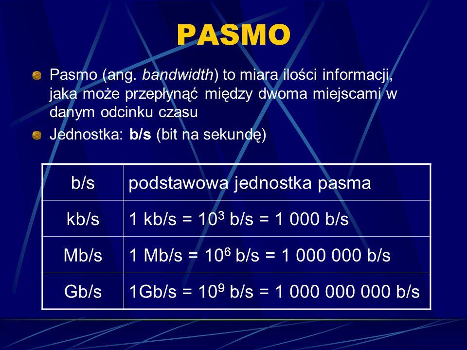 PASMO Pasmo (ang. bandwidth) to miara ilości informacji, jaka może przepłynąć między dwoma miejscami w danym odcinku czasu Jednostka: b/s (bit na seku