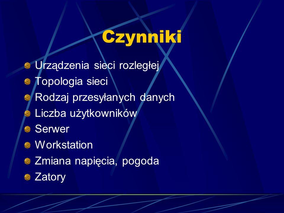 Czynniki Urządzenia sieci rozległej Topologia sieci Rodzaj przesyłanych danych Liczba użytkowników Serwer Workstation Zmiana napięcia, pogoda Zatory