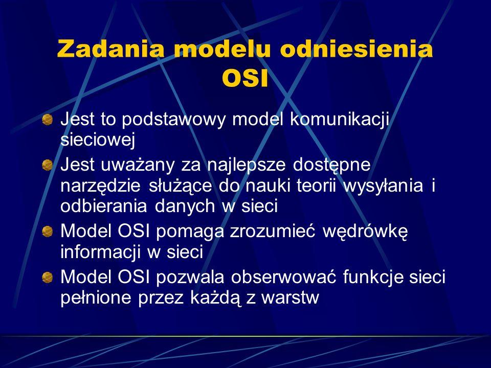 Zadania modelu odniesienia OSI Jest to podstawowy model komunikacji sieciowej Jest uważany za najlepsze dostępne narzędzie służące do nauki teorii wys