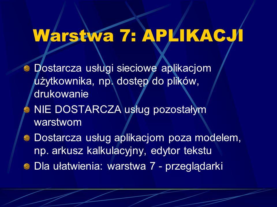 Warstwa 7: APLIKACJI Dostarcza usługi sieciowe aplikacjom użytkownika, np. dostęp do plików, drukowanie NIE DOSTARCZA usług pozostałym warstwom Dostar