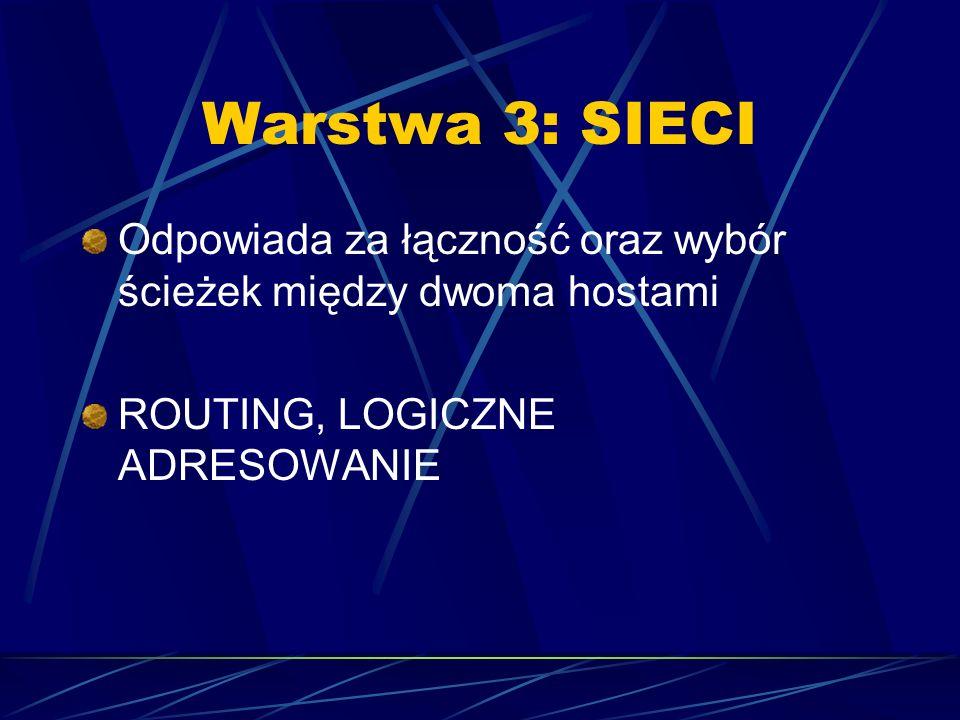 Warstwa 3: SIECI Odpowiada za łączność oraz wybór ścieżek między dwoma hostami ROUTING, LOGICZNE ADRESOWANIE