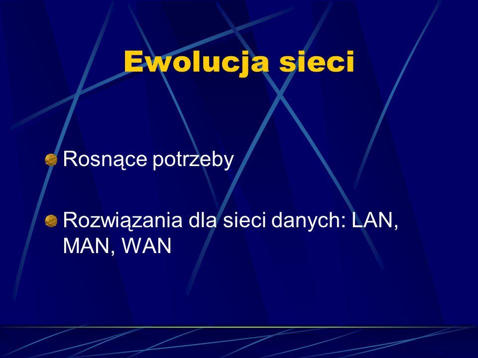 Ewolucja sieci Rosnące potrzeby Rozwiązania dla sieci danych: LAN, MAN, WAN