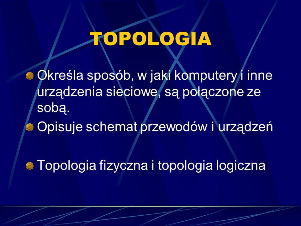 TOPOLOGIA Określa sposób, w jaki komputery i inne urządzenia sieciowe, są połączone ze sobą. Opisuje schemat przewodów i urządzeń Topologia fizyczna i