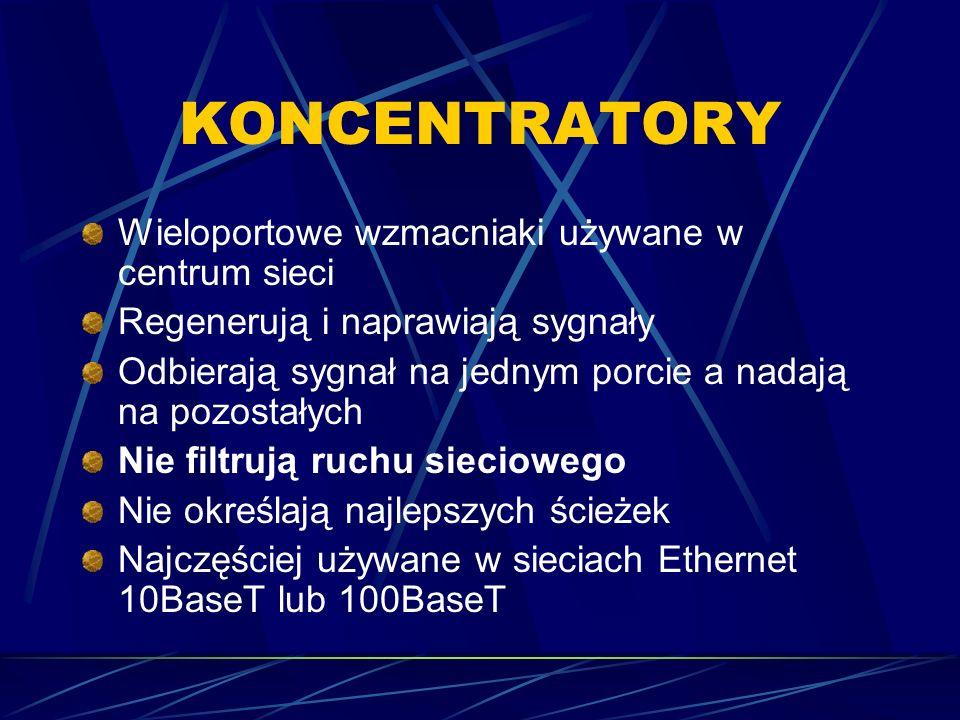 KONCENTRATORY Wieloportowe wzmacniaki używane w centrum sieci Regenerują i naprawiają sygnały Odbierają sygnał na jednym porcie a nadają na pozostałyc