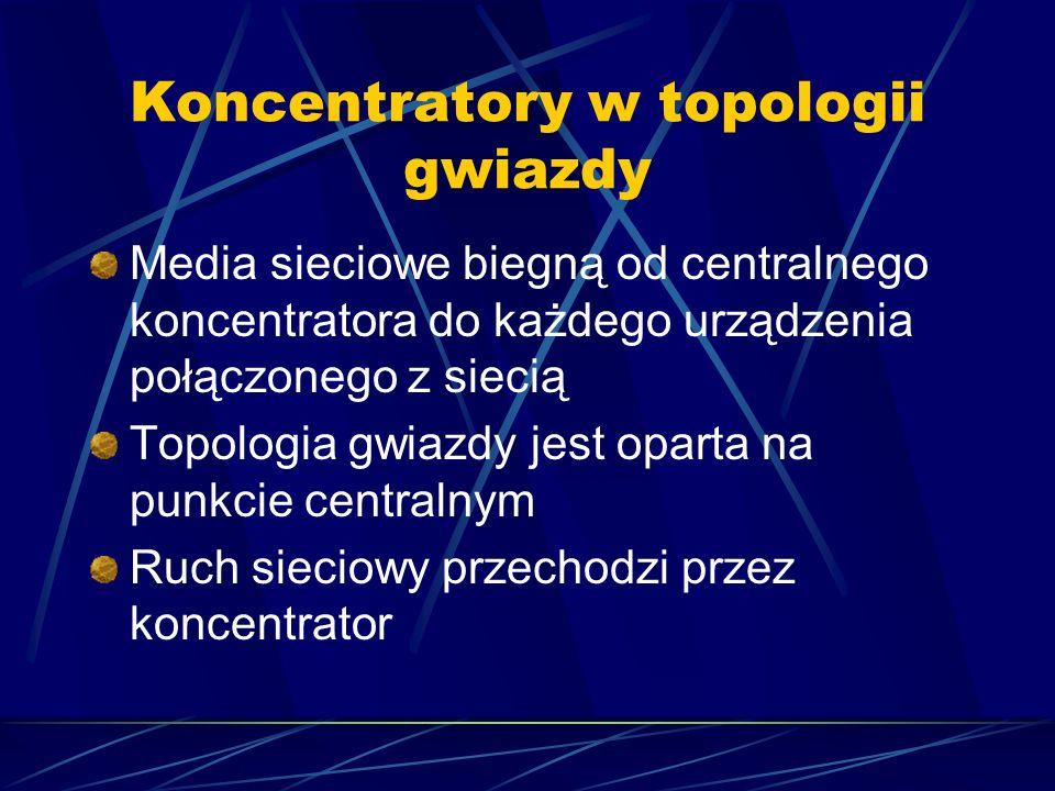 Koncentratory w topologii gwiazdy Media sieciowe biegną od centralnego koncentratora do każdego urządzenia połączonego z siecią Topologia gwiazdy jest