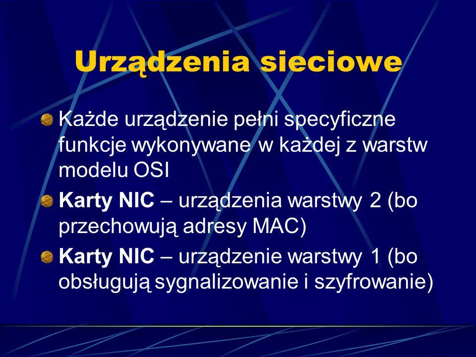 Urządzenia sieciowe Każde urządzenie pełni specyficzne funkcje wykonywane w każdej z warstw modelu OSI Karty NIC – urządzenia warstwy 2 (bo przechowuj