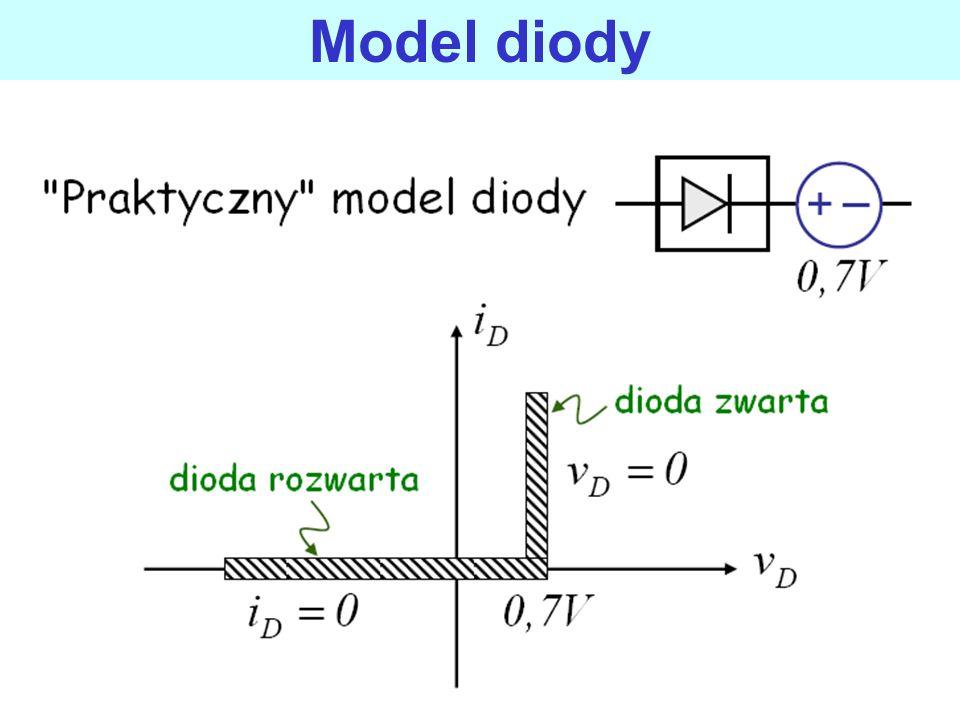 Charakterystyki diody germanowej i krzemowej