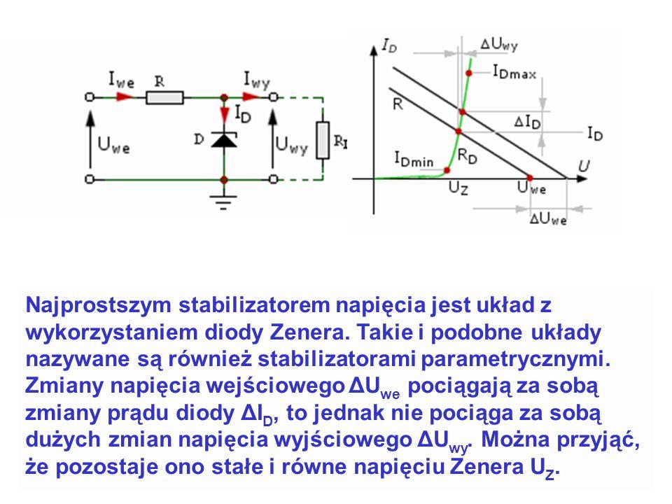 Charakterystyka prądowo-napięciowa diody Zenera Zależność rezystancji dynamicznej diody od napięcia stabilizacji. Minimalne rezystancje r Z występują