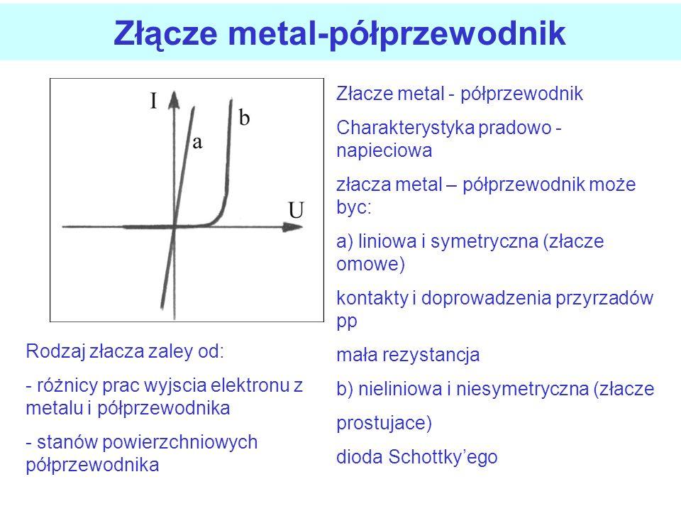 Obudowy diod Zenera metalowe