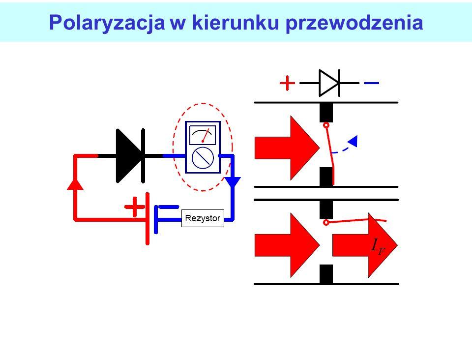 Polaryzacja diody