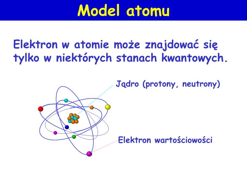 1783 Volta termin pó ł przewodnik w elektrofizyce 1874 F, Braun w ł asno ś ci prostownicze siarczków metalicznych 1897 Thomson odkrycie elektronu 1896