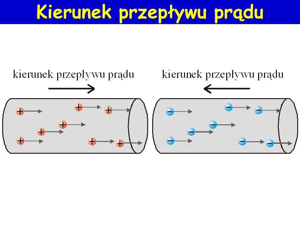 Przepływ prądu pod wpływem przyłożonego napięcia Prąd elektryczny to uporządkowany ruch ładunków elektrycznych.