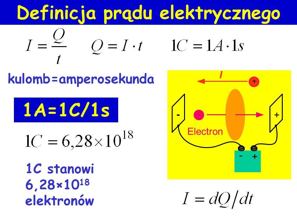 Prąd elektryczny w przewodniku b) a) a)przypadkowy ruch elektronów nie wytwarza żadnego prądu, b)przepływ elektronów wywołany przez zewnętrzne źródło