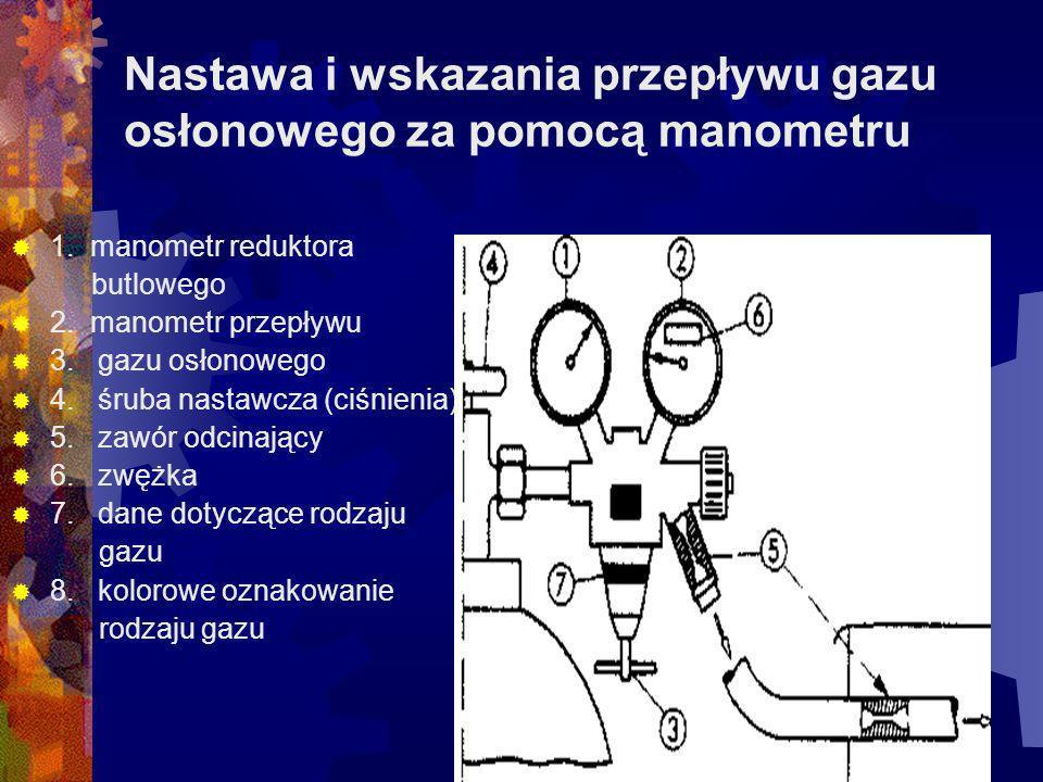 Wpływ często stosowanych gazów osłonowych do spawania metodą MAG stali niestopowych