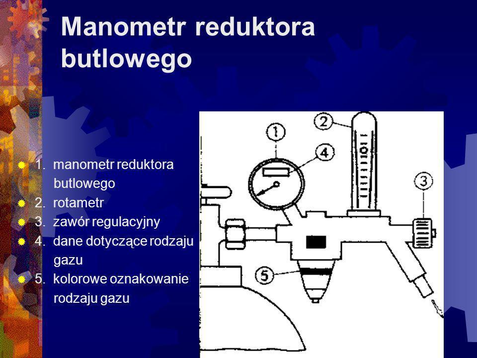 Nastawa i wskazania przepływu gazu osłonowego za pomocą manometru 1.