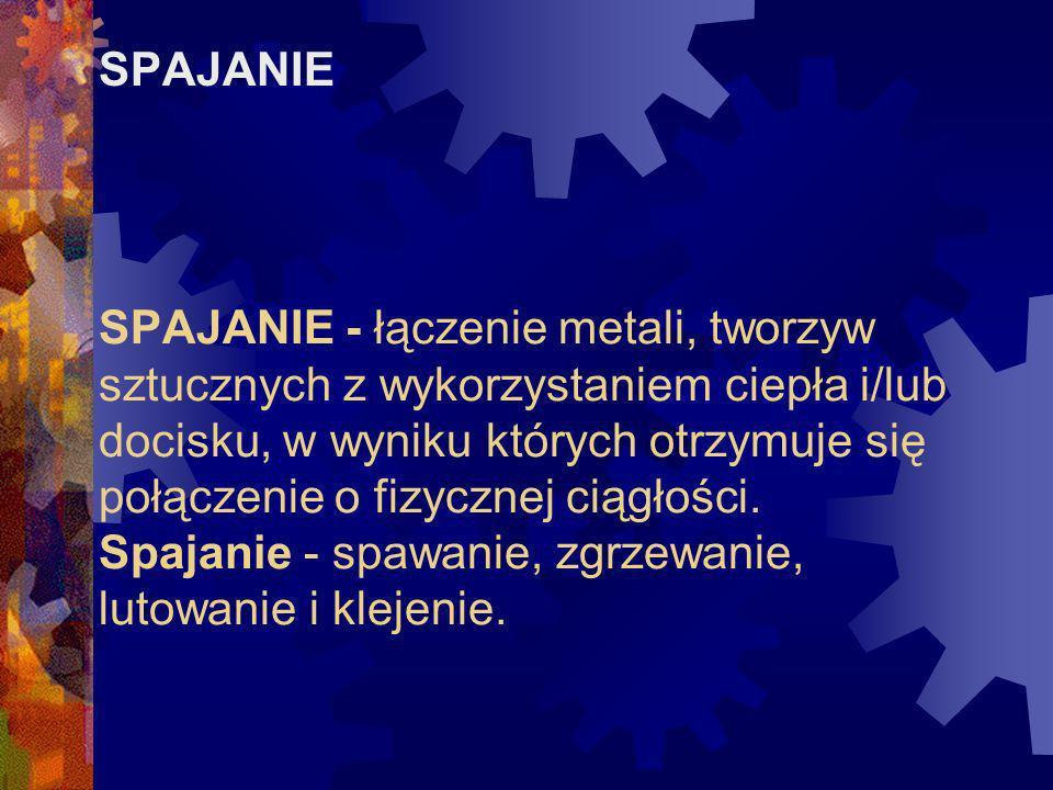Spoina część spawanego złącza utworzona z metalu stopionego podczas spawania Napoina metal naniesiony na podłoże za pomocą spawania Spoiwo materiał dodatkowy przeznaczony do utworzenia spoiny lub napoiny (np.