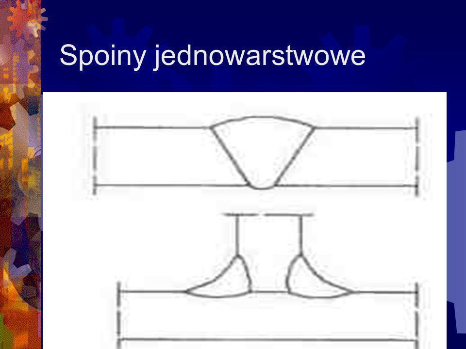 Spoiny otworowe