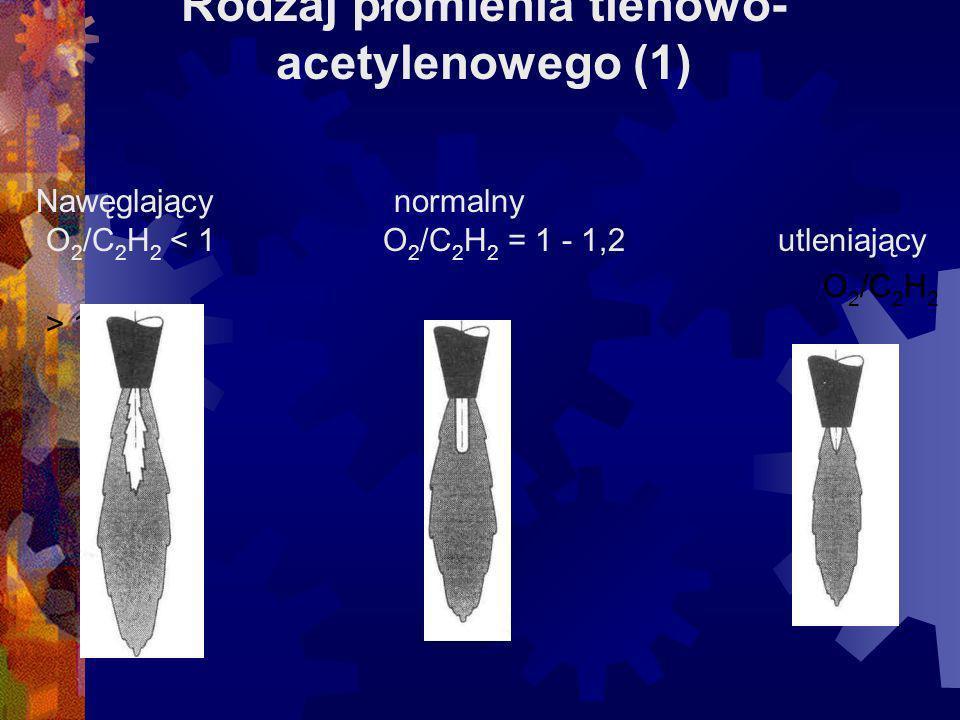 Płomień tlenowo-acetylenowy