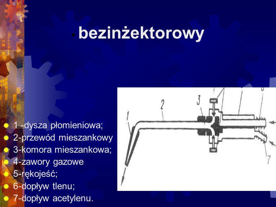 smoczkowy (inżektorowy) 1 -rękojeść; 2-zawór acetylenowy; 3-zawór tlenowy; 4-przewód mieszankowy; 5-dysza płomieniowa; 6-nakrętka łącząca nasadkę i rękojeść; 7-smoczek; 8-nasadki wymienne; 9-komora mieszankowa z oznaczeniem numeru nasadki.
